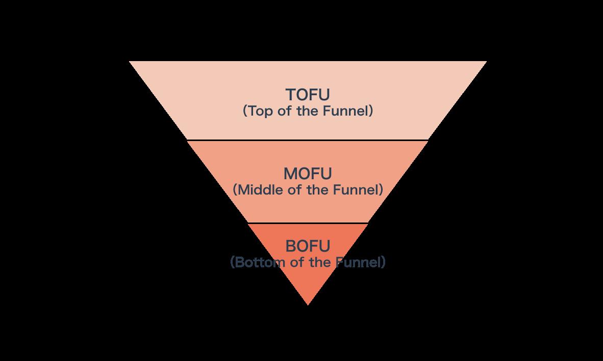 ファネルの階層