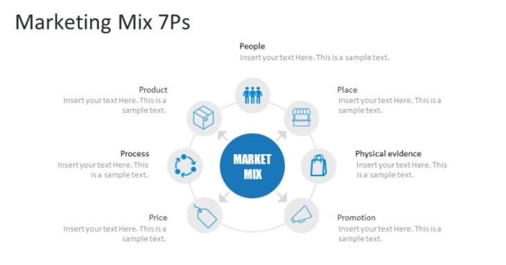 5分で解説するマーケティングミックスとは?SaaS企業の事例を交えて基礎活用法を解説
