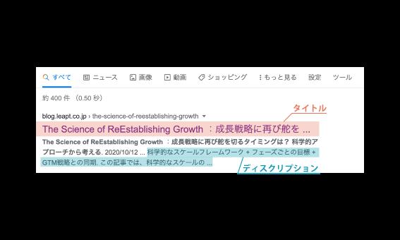 BtoBマーケティング用語集をアイウエオ順   「タ」行編