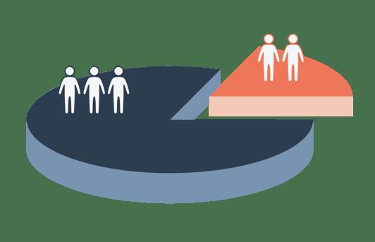セグメンテーションのイメージ