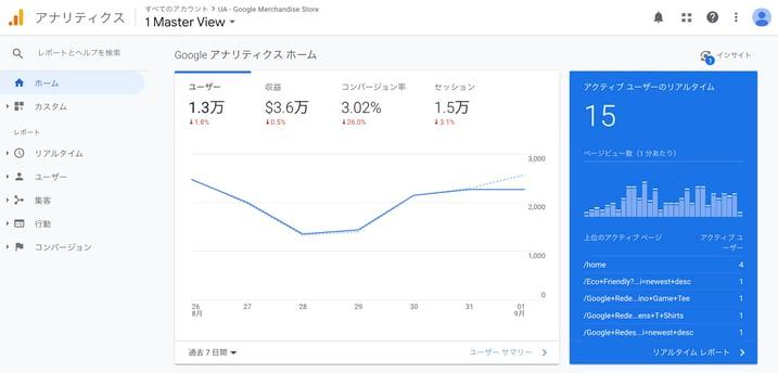 analyticsのデモ画面