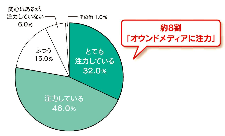 sendenkaigi_ownedmedia