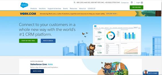 Salesforceのトップページ